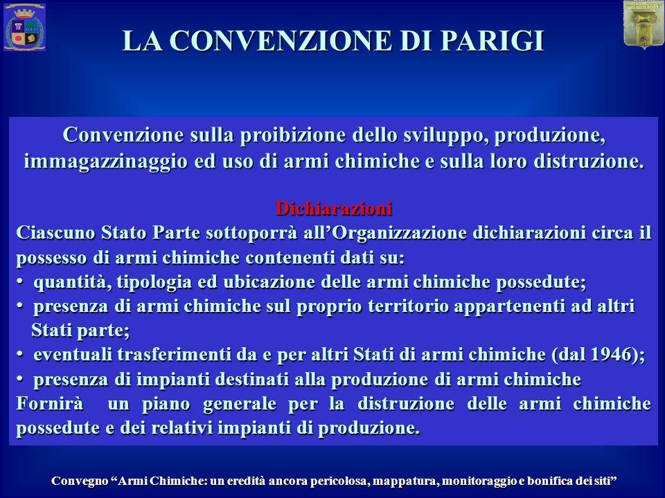 Convenzione sulla proibizione dello sviluppo, produzione, immagazzinaggio ed uso di armi chimiche e sulla loro distruzione. Dichiarazioni Ciascuno Sta
