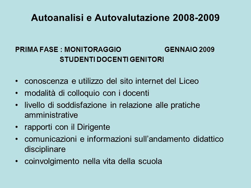 Autoanalisi e Autovalutazione 2008-2009 PRIMA FASE : MONITORAGGIO GENNAIO 2009 STUDENTI DOCENTI GENITORI conoscenza e utilizzo del sito internet del L