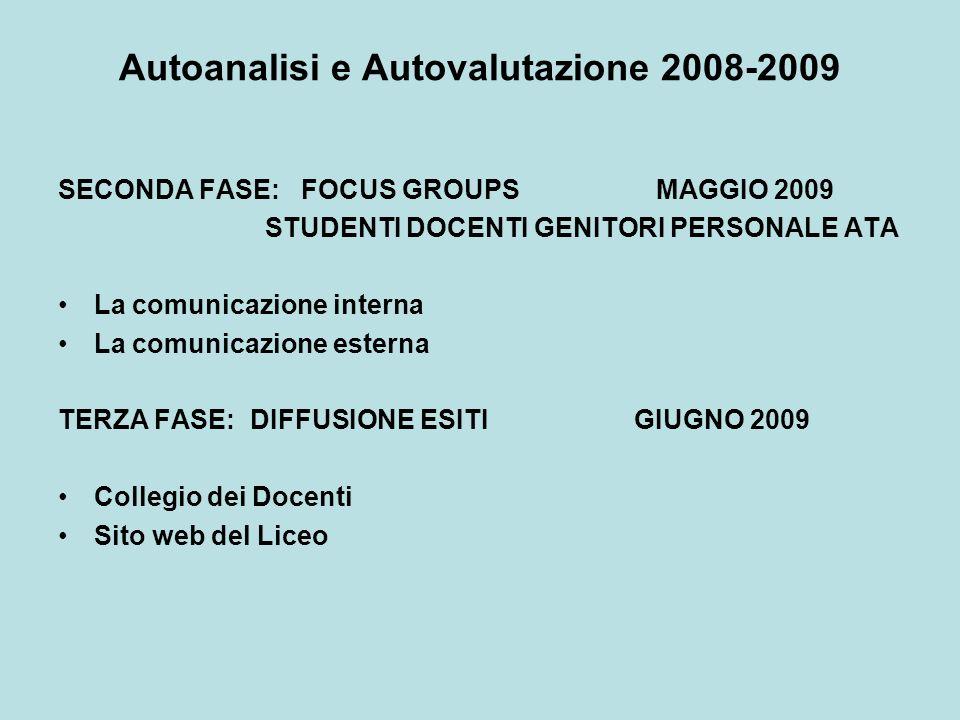 Autoanalisi e Autovalutazione 2008-2009 SECONDA FASE: FOCUS GROUPS MAGGIO 2009 STUDENTI DOCENTI GENITORI PERSONALE ATA La comunicazione interna La com