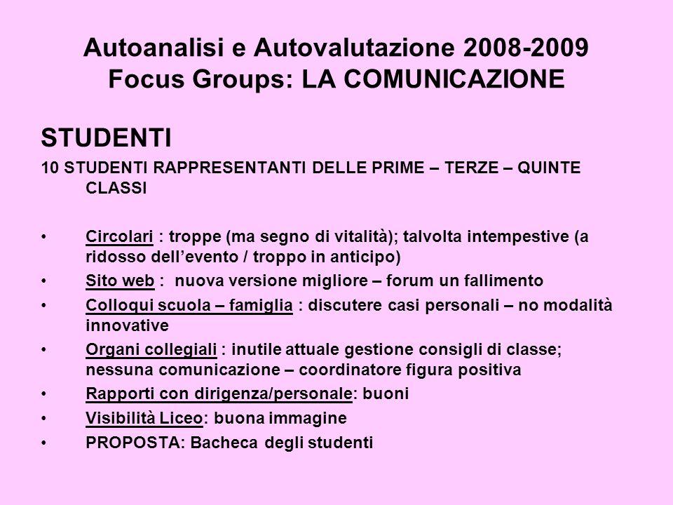 Autoanalisi e Autovalutazione 2008-2009 Focus Groups: LA COMUNICAZIONE STUDENTI 10 STUDENTI RAPPRESENTANTI DELLE PRIME – TERZE – QUINTE CLASSI Circola