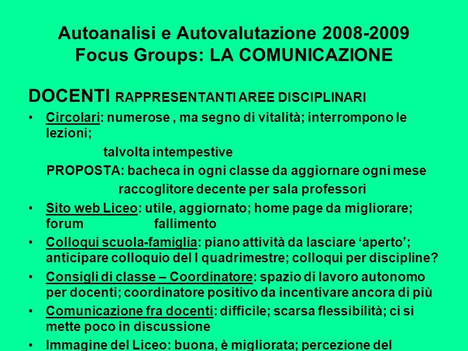 Autoanalisi e Autovalutazione 2008-2009 Focus Groups: LA COMUNICAZIONE DOCENTI RAPPRESENTANTI AREE DISCIPLINARI Circolari: numerose, ma segno di vital