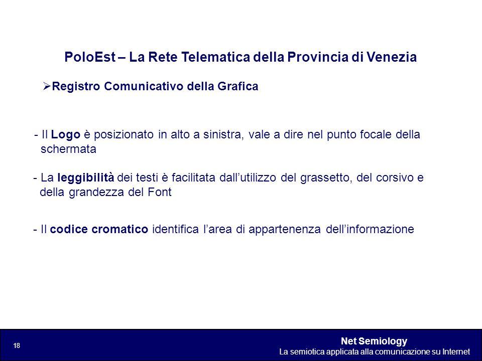 Net Semiology La semiotica applicata alla comunicazione su Internet 18 Registro Comunicativo della Grafica PoloEst – La Rete Telematica della Provinci