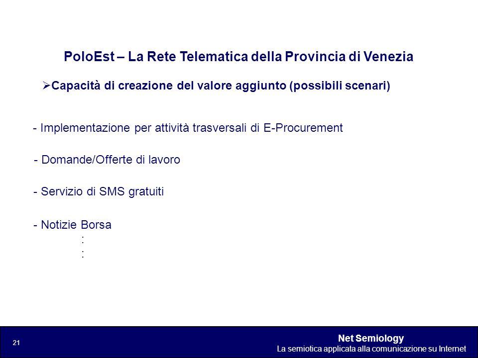 Net Semiology La semiotica applicata alla comunicazione su Internet 21 Capacità di creazione del valore aggiunto (possibili scenari) PoloEst – La Rete