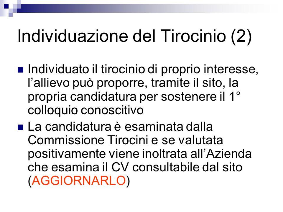 Individuazione del Tirocinio (2) Individuato il tirocinio di proprio interesse, lallievo può proporre, tramite il sito, la propria candidatura per sos