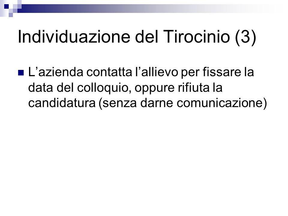 Individuazione del Tirocinio (3) Lazienda contatta lallievo per fissare la data del colloquio, oppure rifiuta la candidatura (senza darne comunicazion