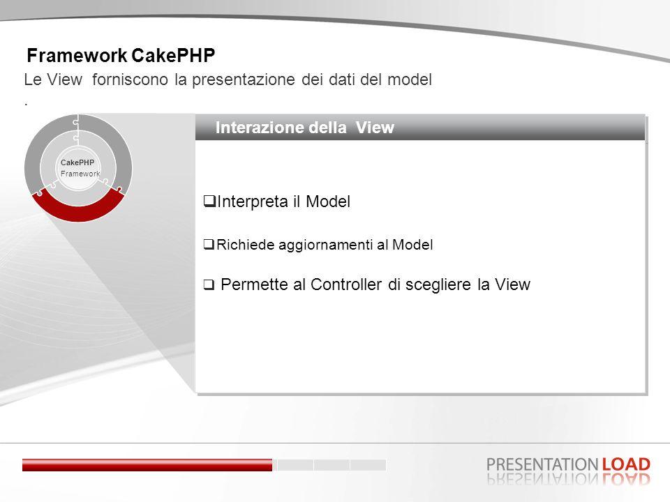 Interazione della View Interpreta il Model Richiede aggiornamenti al Model Permette al Controller di scegliere la View Interpreta il Model Richiede aggiornamenti al Model Permette al Controller di scegliere la View Framework CakePHP Le View forniscono la presentazione dei dati del model.