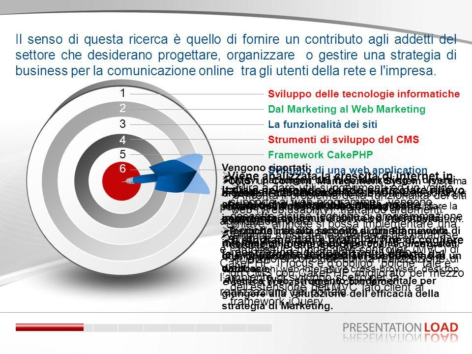 1 2 3 4 -Sviluppo delle tecnologie informatiche -Dal Marketing al Web Marketing -La funzionalità dei siti -Strumenti di sviluppo del CMS -Importanza dei Framework 5