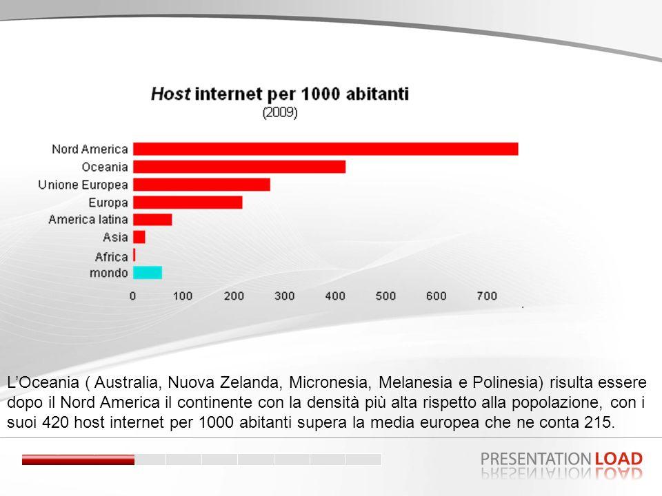 LOceania ( Australia, Nuova Zelanda, Micronesia, Melanesia e Polinesia) risulta essere dopo il Nord America il continente con la densità più alta rispetto alla popolazione, con i suoi 420 host internet per 1000 abitanti supera la media europea che ne conta 215.