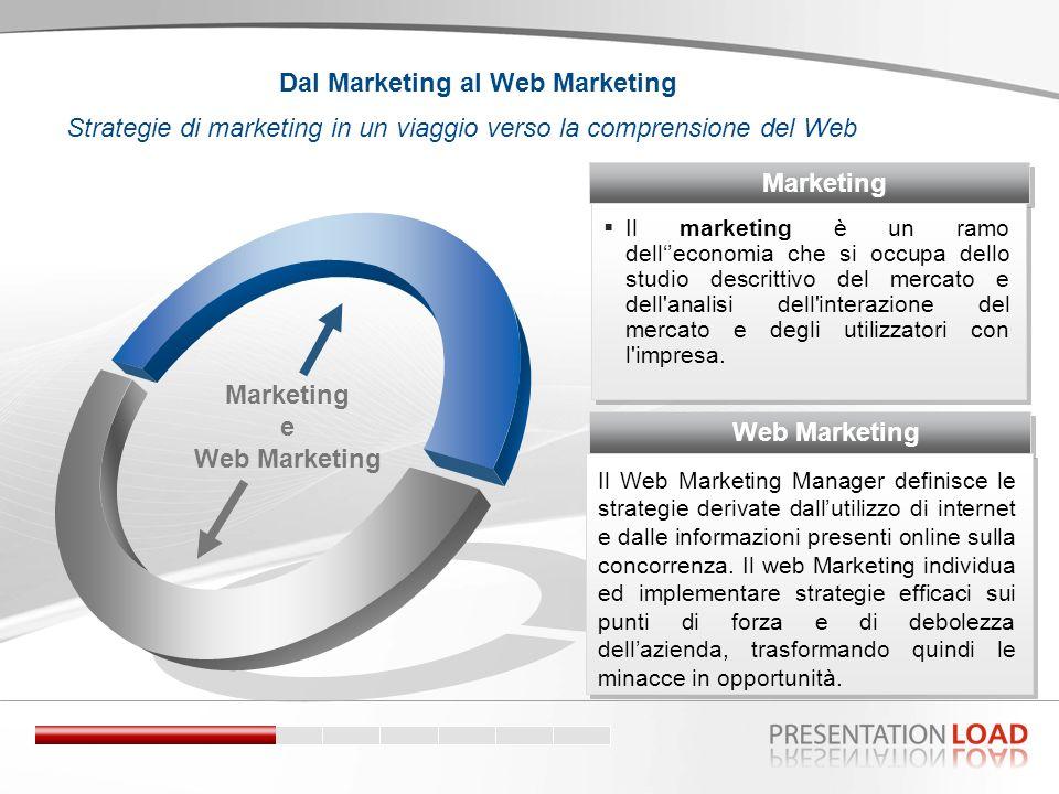 Marketing e Web Marketing Dal Marketing al Web Marketing Marketing Il marketing è un ramo delleconomia che si occupa dello studio descrittivo del mercato e dell analisi dell interazione del mercato e degli utilizzatori con l impresa.
