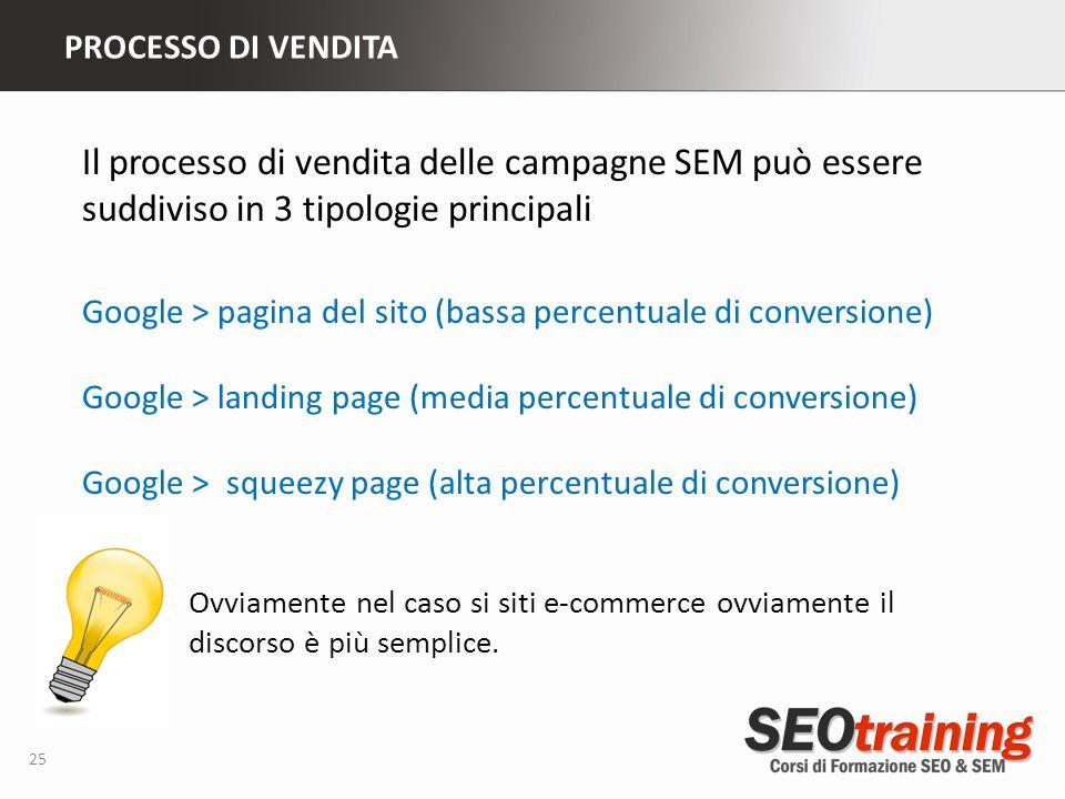 PROCESSO DI VENDITA 25 Il processo di vendita delle campagne SEM può essere suddiviso in 3 tipologie principali Google > pagina del sito (bassa percen