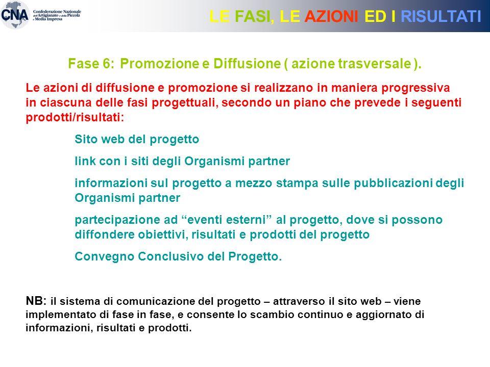 LE FASI, LE AZIONI ED I RISULTATI Fase 6: Promozione e Diffusione ( azione trasversale ).