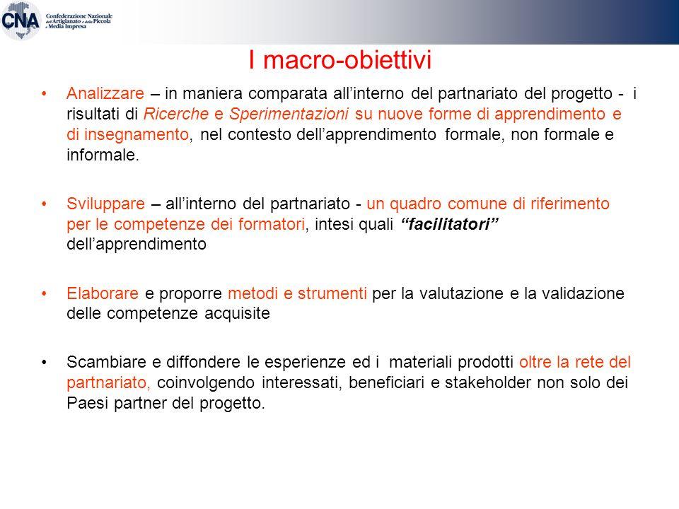 I macro-obiettivi Analizzare – in maniera comparata allinterno del partnariato del progetto - i risultati di Ricerche e Sperimentazioni su nuove forme di apprendimento e di insegnamento, nel contesto dellapprendimento formale, non formale e informale.