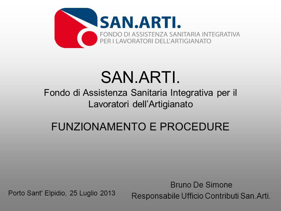 SAN.ARTI. Fondo di Assistenza Sanitaria Integrativa per il Lavoratori dellArtigianato FUNZIONAMENTO E PROCEDURE Bruno De Simone Responsabile Ufficio C