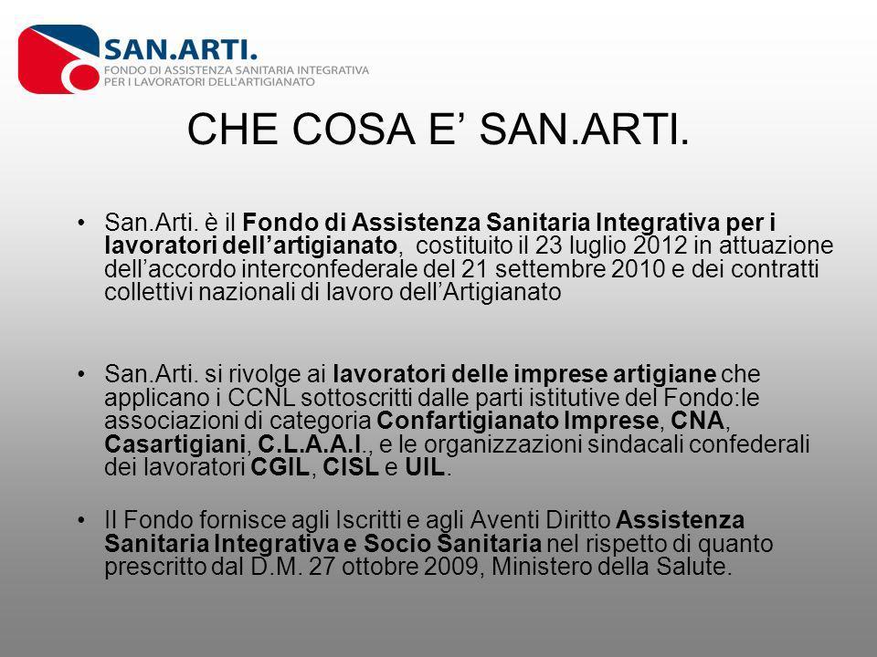 CHE COSA E SAN.ARTI. San.Arti. è il Fondo di Assistenza Sanitaria Integrativa per i lavoratori dellartigianato, costituito il 23 luglio 2012 in attuaz
