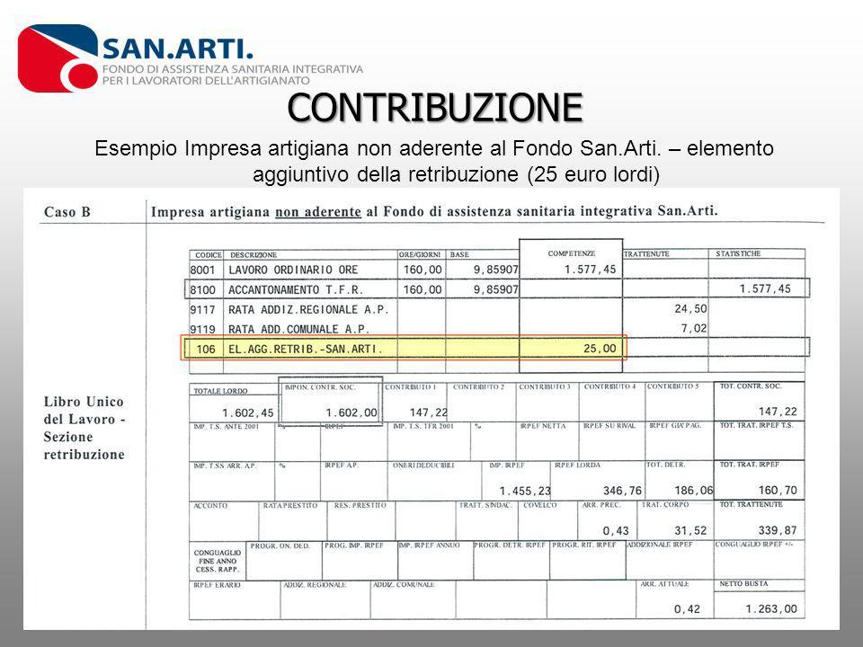 CONTRIBUZIONE Esempio Impresa artigiana non aderente al Fondo San.Arti. – elemento aggiuntivo della retribuzione (25 euro lordi)