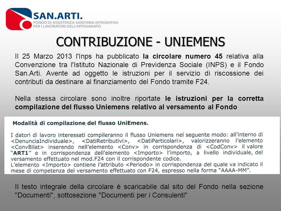 CONTRIBUZIONE - UNIEMENS Il 25 Marzo 2013 l'Inps ha pubblicato la circolare numero 45 relativa alla Convenzione tra l'Istituto Nazionale di Previdenza