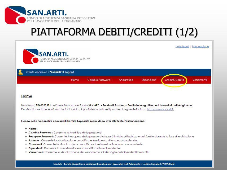 PIATTAFORMA DEBITI/CREDITI (1/2)