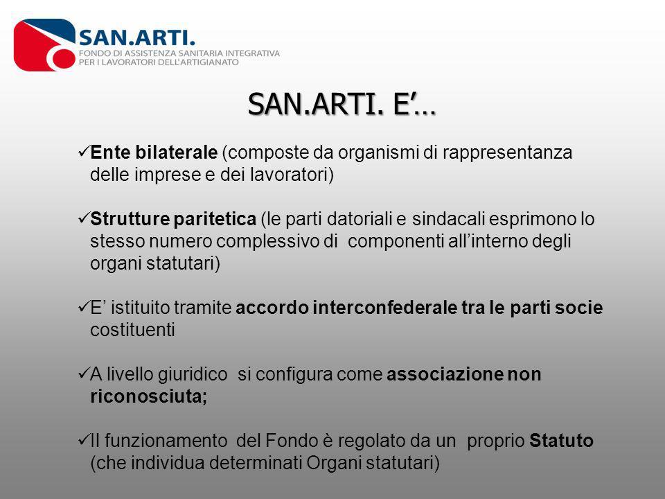 SAN.ARTI. E… Ente bilaterale (composte da organismi di rappresentanza delle imprese e dei lavoratori) Strutture paritetica (le parti datoriali e sinda