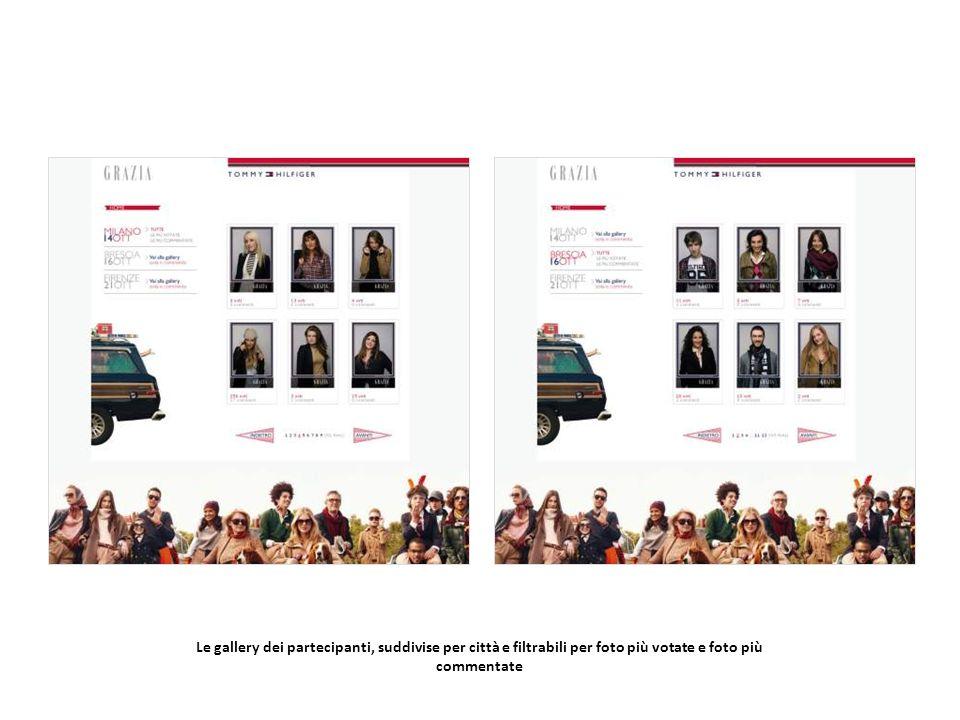 Le gallery dei partecipanti, suddivise per città e filtrabili per foto più votate e foto più commentate