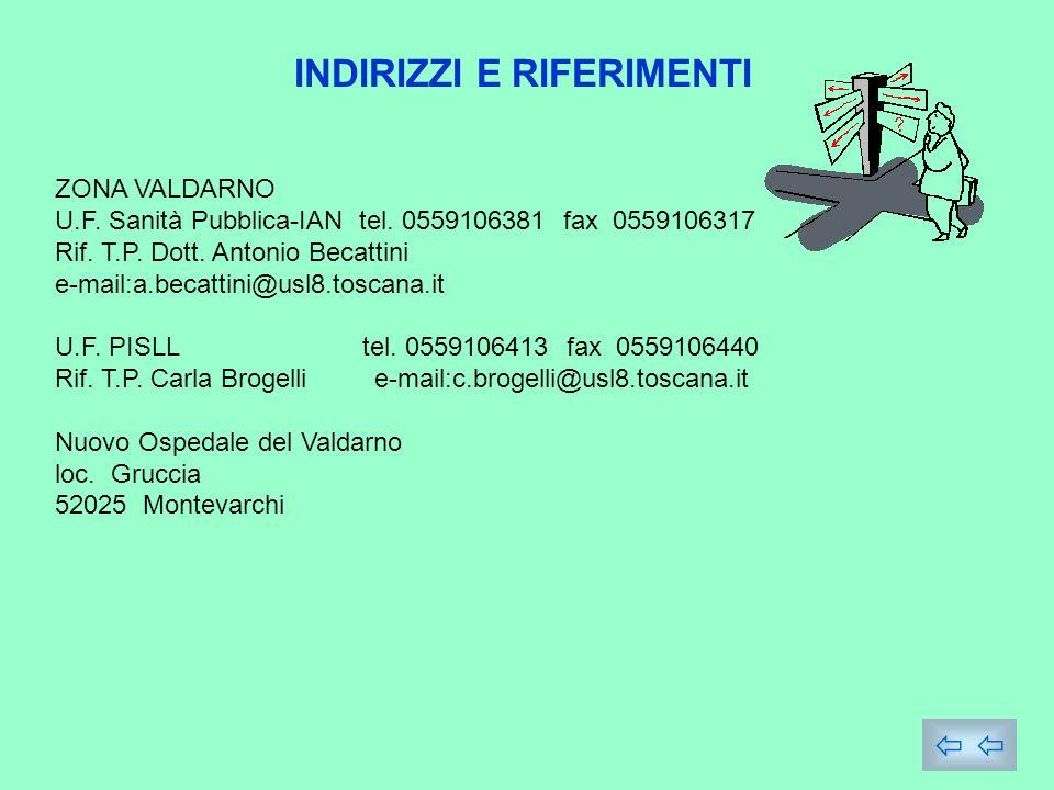 INDIRIZZI E RIFERIMENTI ZONA VALDARNO U.F.Sanità Pubblica-IAN tel.