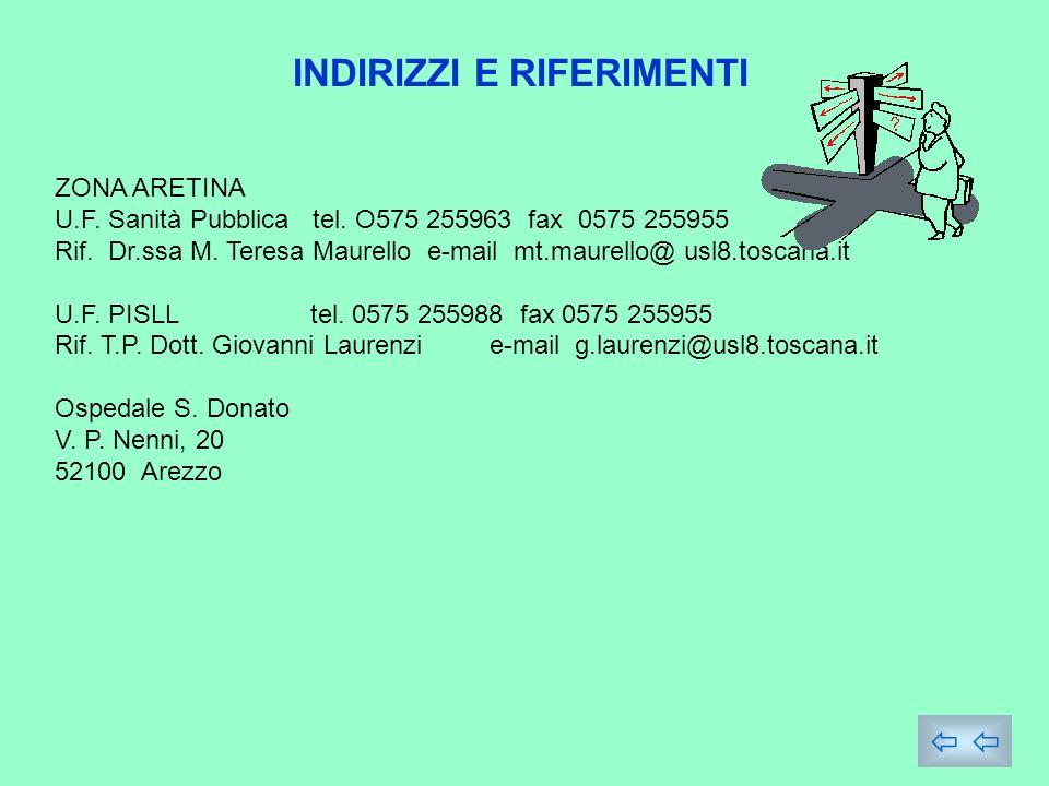 INDIRIZZI E RIFERIMENTI ZONA ARETINA U.F.Sanità Pubblica tel.