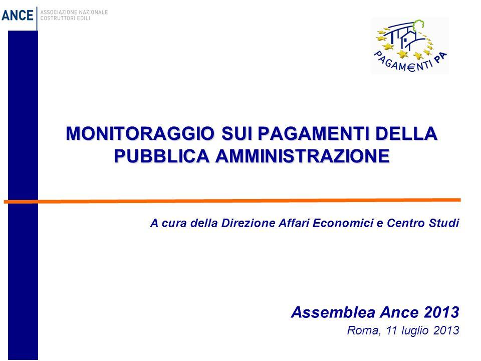 MONITORAGGIO SUI PAGAMENTI DELLA PUBBLICA AMMINISTRAZIONE A cura della Direzione Affari Economici e Centro Studi Assemblea Ance 2013 Roma, 11 luglio 2013