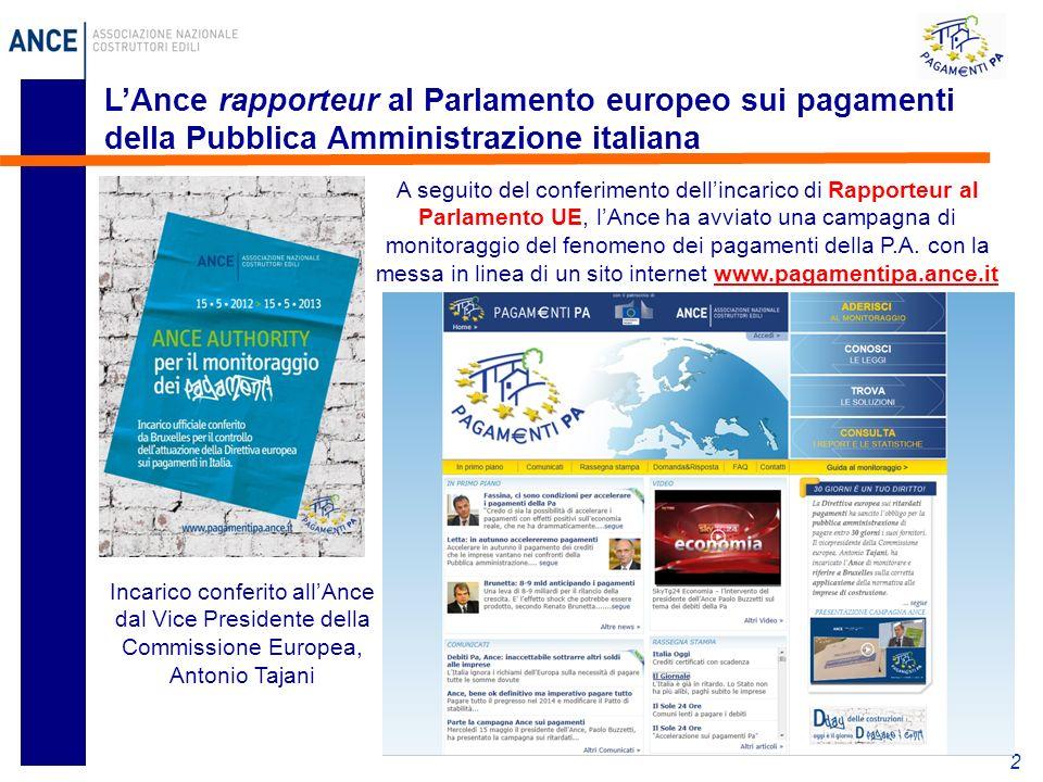 2 LAnce rapporteur al Parlamento europeo sui pagamenti della Pubblica Amministrazione italiana A seguito del conferimento dellincarico di Rapporteur al Parlamento UE, lAnce ha avviato una campagna di monitoraggio del fenomeno dei pagamenti della P.A.