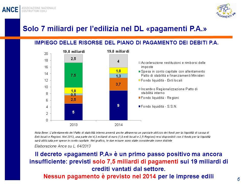 6 Solo 7 miliardi per ledilizia nel DL «pagamenti P.A.» IMPIEGO DELLE RISORSE DEL PIANO DI PAGAMENTO DEI DEBITI P.A.