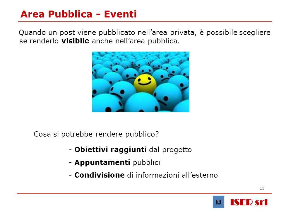 11 Area Pubblica - Eventi Quando un post viene pubblicato nellarea privata, è possibile scegliere se renderlo visibile anche nellarea pubblica. - Obie