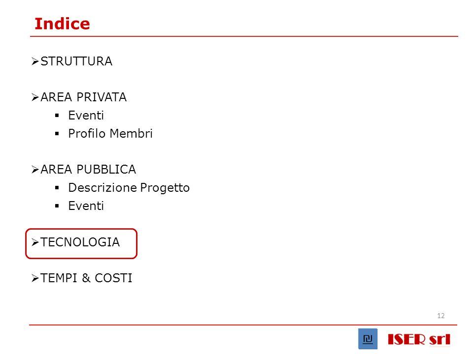 12 Indice STRUTTURA AREA PRIVATA Eventi Profilo Membri AREA PUBBLICA Descrizione Progetto Eventi TECNOLOGIA TEMPI & COSTI