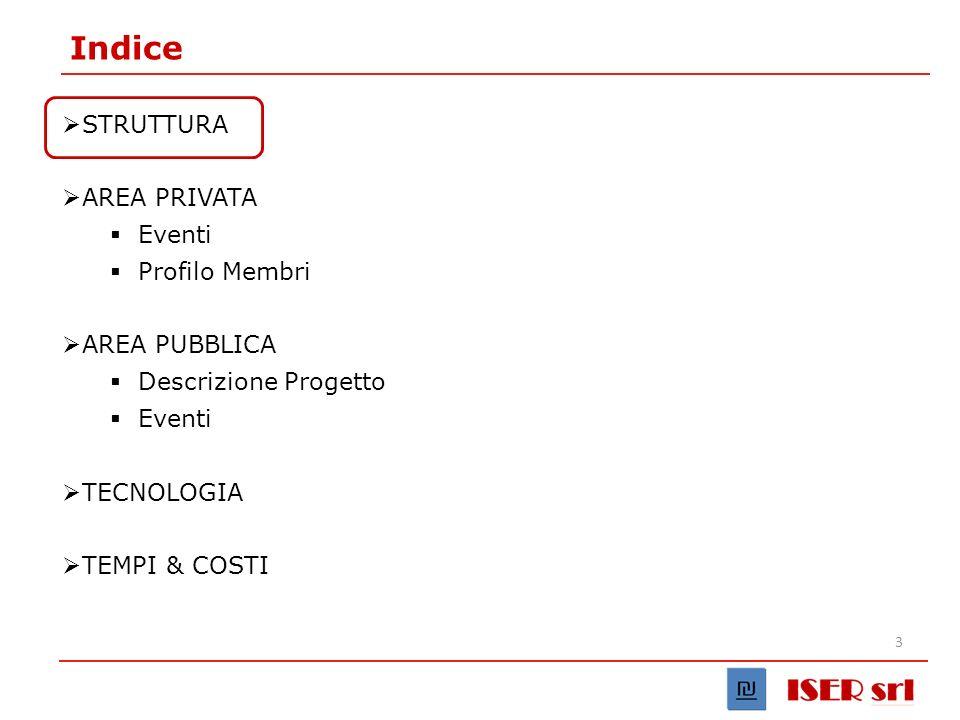 3 Indice STRUTTURA AREA PRIVATA Eventi Profilo Membri AREA PUBBLICA Descrizione Progetto Eventi TECNOLOGIA TEMPI & COSTI