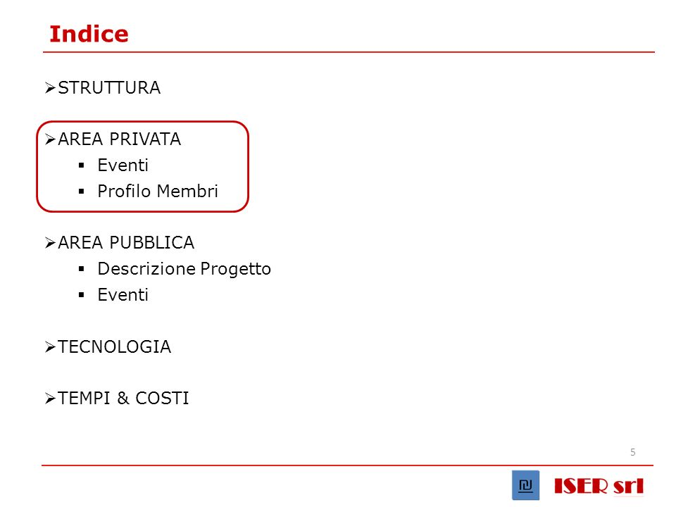 5 Indice STRUTTURA AREA PRIVATA Eventi Profilo Membri AREA PUBBLICA Descrizione Progetto Eventi TECNOLOGIA TEMPI & COSTI