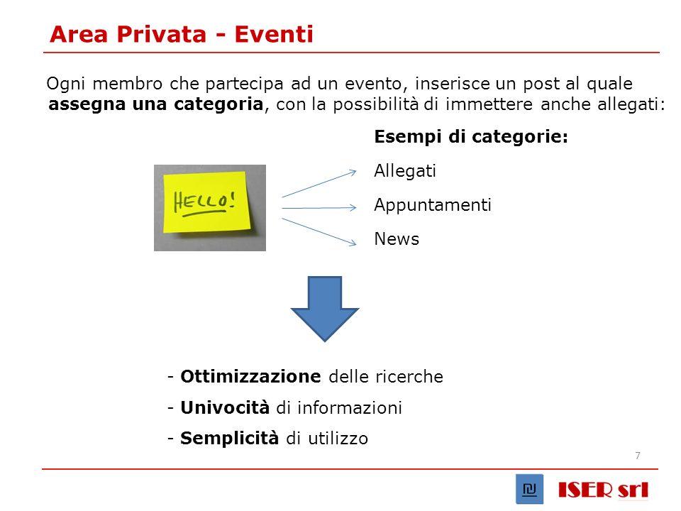 7 Area Privata - Eventi Ogni membro che partecipa ad un evento, inserisce un post al quale assegna una categoria, con la possibilità di immettere anche allegati: Esempi di categorie: Allegati Appuntamenti News - Ottimizzazione delle ricerche - Univocità di informazioni - Semplicità di utilizzo