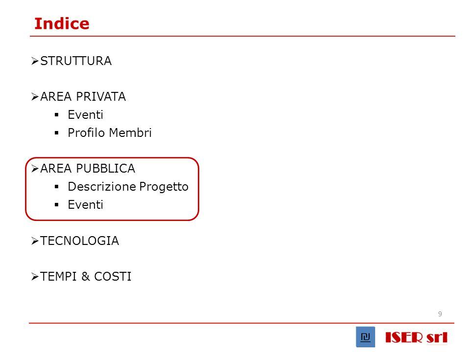 9 Indice STRUTTURA AREA PRIVATA Eventi Profilo Membri AREA PUBBLICA Descrizione Progetto Eventi TECNOLOGIA TEMPI & COSTI