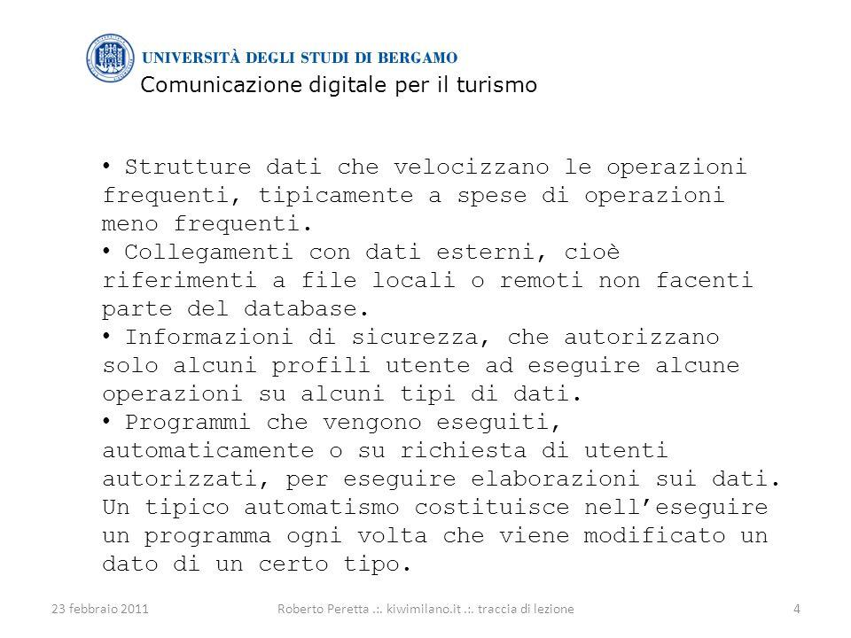 Comunicazione digitale per il turismo 23 febbraio 20114Roberto Peretta.:.