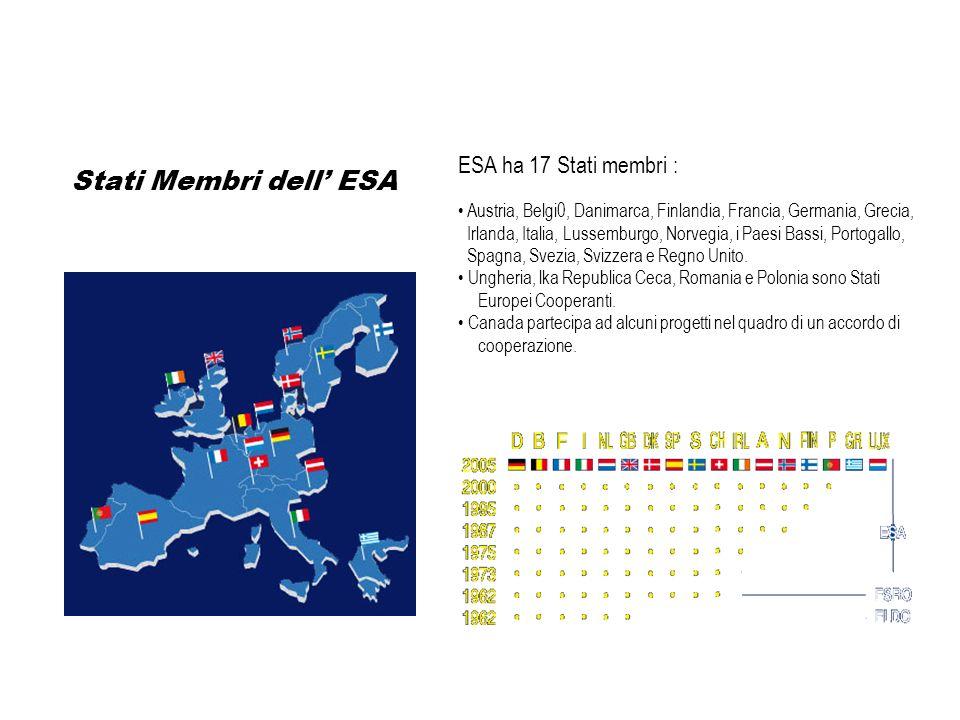 Stati Membri dell ESA ESA ha 17 Stati membri : Austria, Belgi0, Danimarca, Finlandia, Francia, Germania, Grecia, Irlanda, Italia, Lussemburgo, Norvegia, i Paesi Bassi, Portogallo, Spagna, Svezia, Svizzera e Regno Unito.