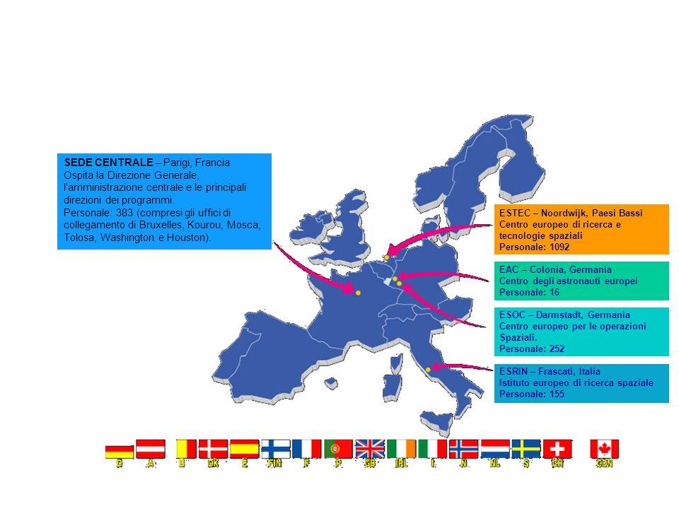 03/2005 - 7 Personale attivo al 31/01/2005: 1904 ESTEC – Noordwijk, Paesi Bassi Centro europeo di ricerca e tecnologie spaziali Personale: 1092 EAC – Colonia, Germania Centro degli astronauti europei Personale: 16 ESOC – Darmstadt, Germania Centro europeo per le operazioni Spaziali.