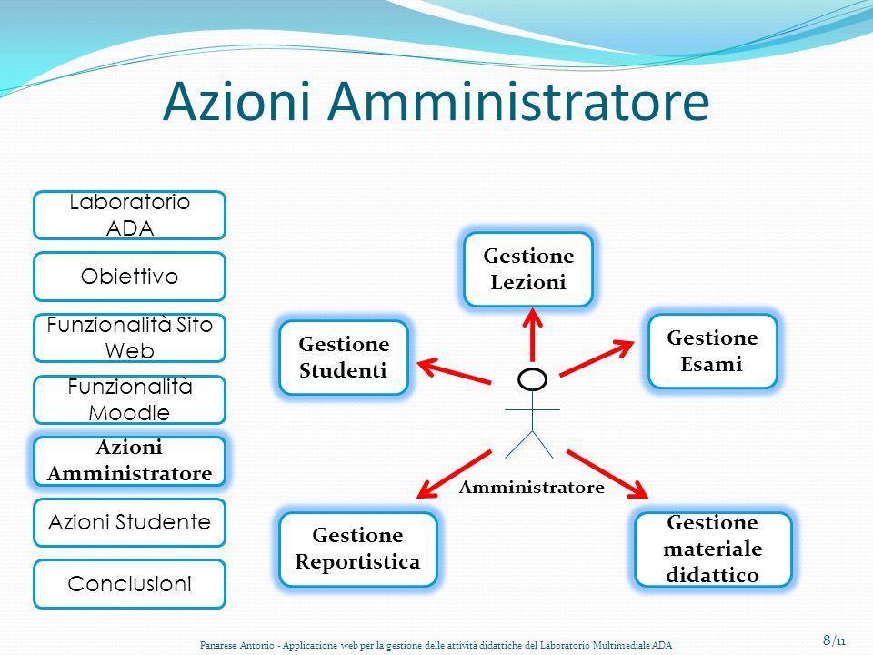Laboratorio ADA Obiettivo Funzionalità Sito Web Funzionalità Moodle Conclusioni Azioni Amministratore Azioni Studente Azioni Amministratore Amministra