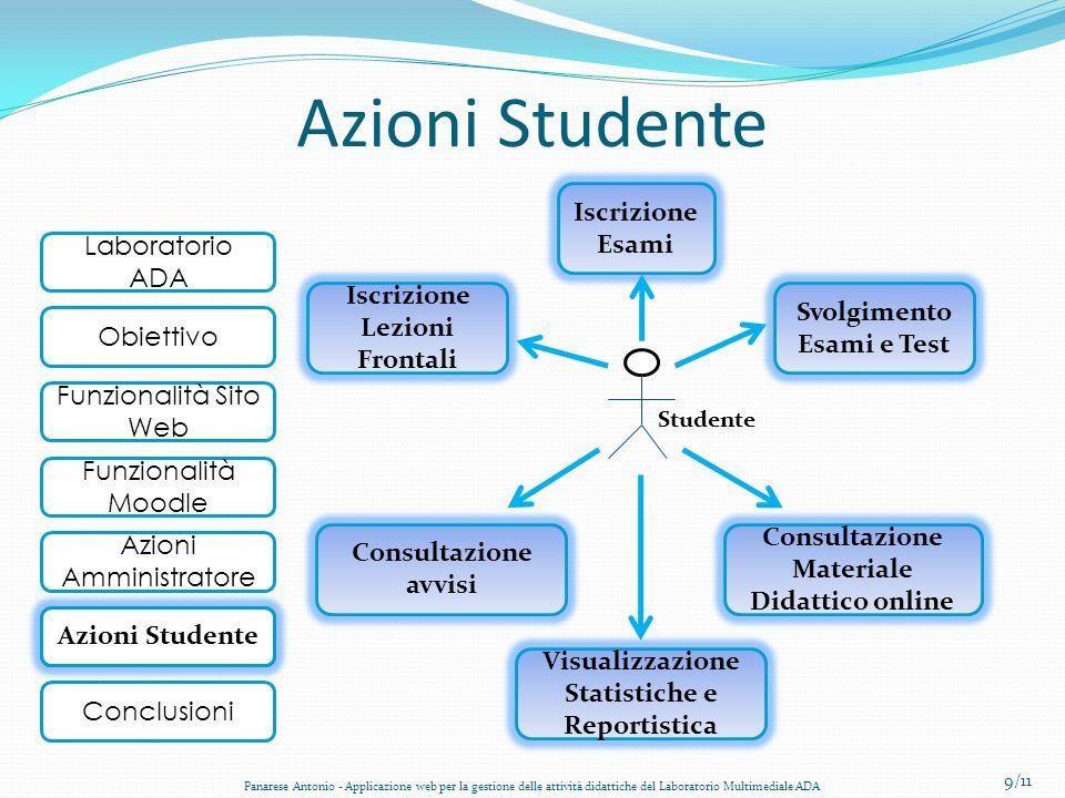 Laboratorio ADA Obiettivo Funzionalità Sito Web Funzionalità Moodle Conclusioni Azioni Amministratore Azioni Studente 9/11 Panarese Antonio - Applicaz