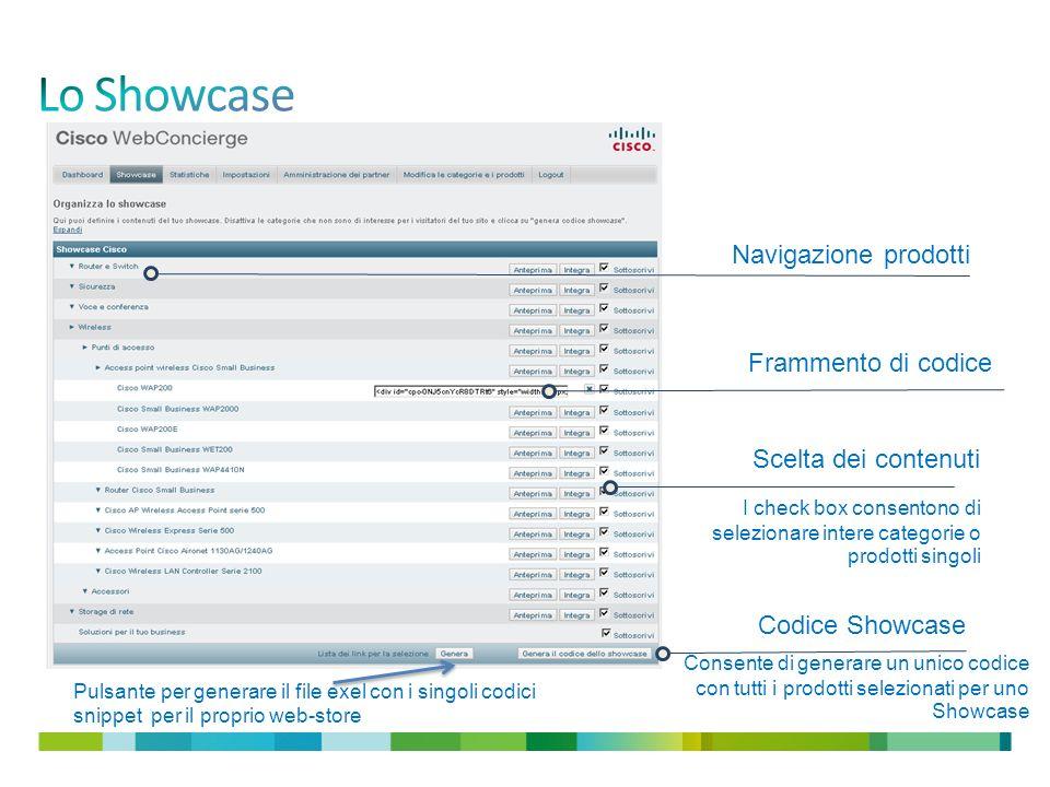 Scelta dei contenuti I check box consentono di selezionare intere categorie o prodotti singoli Codice Showcase Consente di generare un unico codice con tutti i prodotti selezionati per uno Showcase Navigazione prodotti Frammento di codice Pulsante per generare il file exel con i singoli codici snippet per il proprio web-store