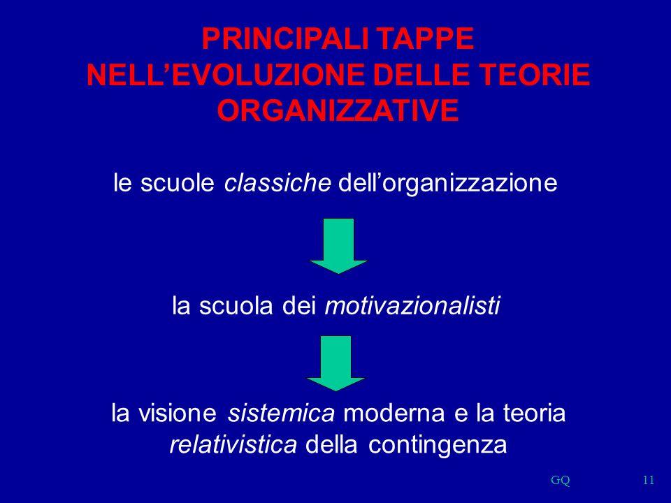 GQ11 le scuole classiche dellorganizzazione la scuola dei motivazionalisti la visione sistemica moderna e la teoria relativistica della contingenza PRINCIPALI TAPPE NELLEVOLUZIONE DELLE TEORIE ORGANIZZATIVE