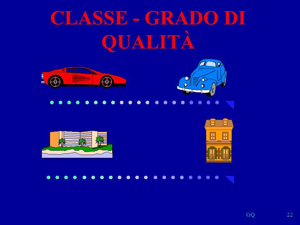 GQ22 CLASSE - GRADO DI QUALITÀ