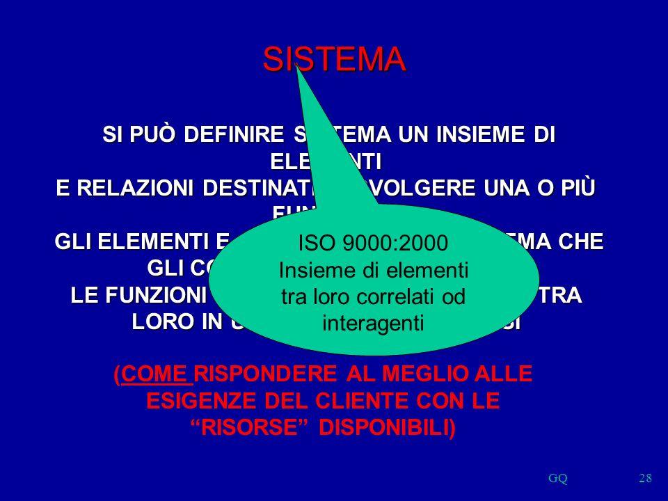 GQ28 SI PUÒ DEFINIRE SISTEMA UN INSIEME DI ELEMENTI SI PUÒ DEFINIRE SISTEMA UN INSIEME DI ELEMENTI E RELAZIONI DESTINATE A SVOLGERE UNA O PIÙ FUNZIONI.