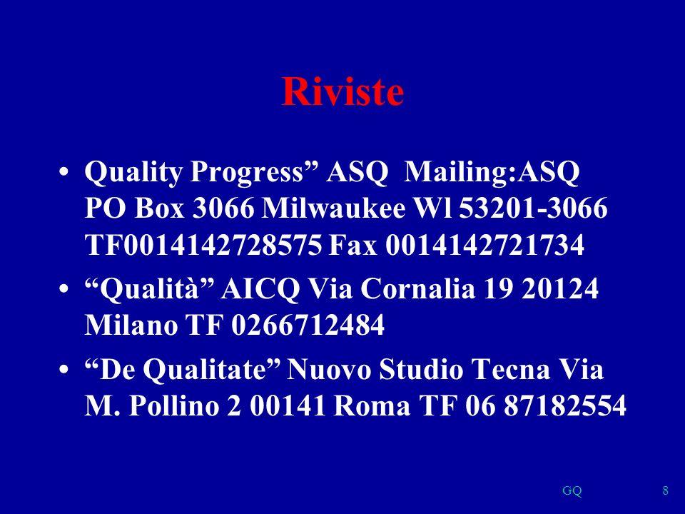 GQ8 Riviste Quality Progress ASQ Mailing:ASQ PO Box 3066 Milwaukee Wl 53201-3066 TF0014142728575 Fax 0014142721734 Qualità AICQ Via Cornalia 19 20124