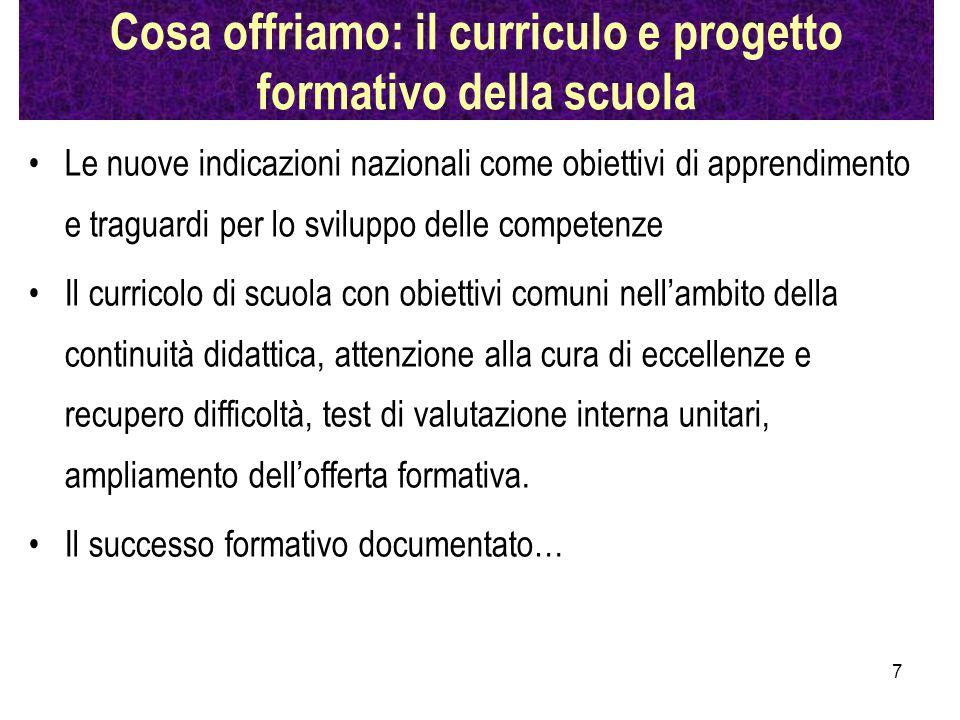 8 CLASSI SECONDE RISULTATI INVALSI 2011/12 ITALIANO