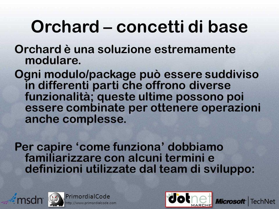 PrimordialCode http://www.primordialcode.com Orchard – concetti di base Orchard è una soluzione estremamente modulare.