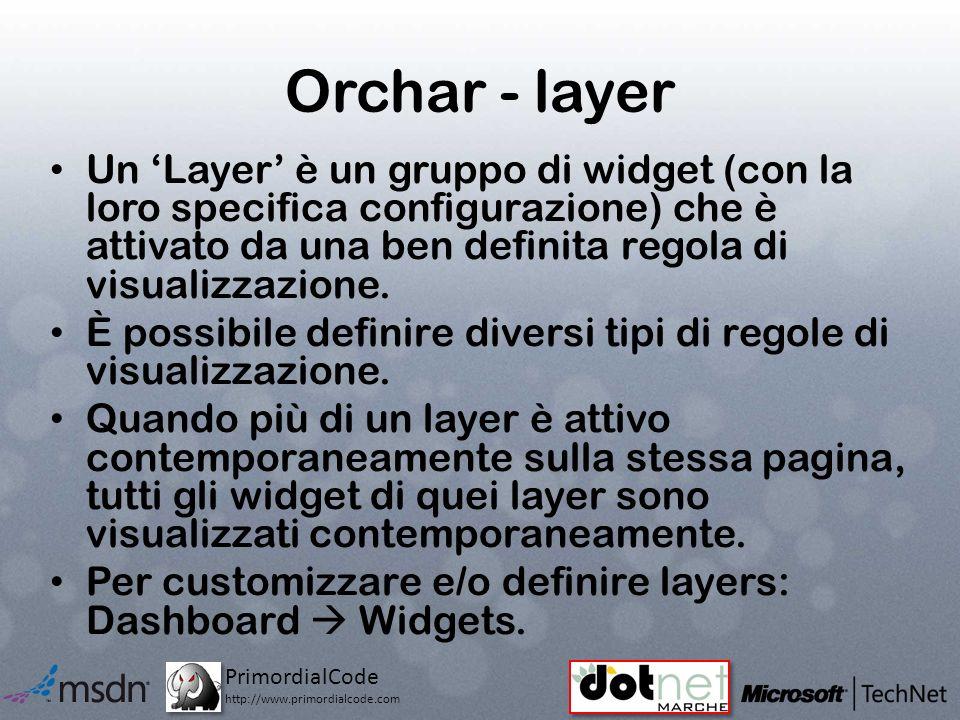 PrimordialCode http://www.primordialcode.com Orchar - layer Un Layer è un gruppo di widget (con la loro specifica configurazione) che è attivato da una ben definita regola di visualizzazione.