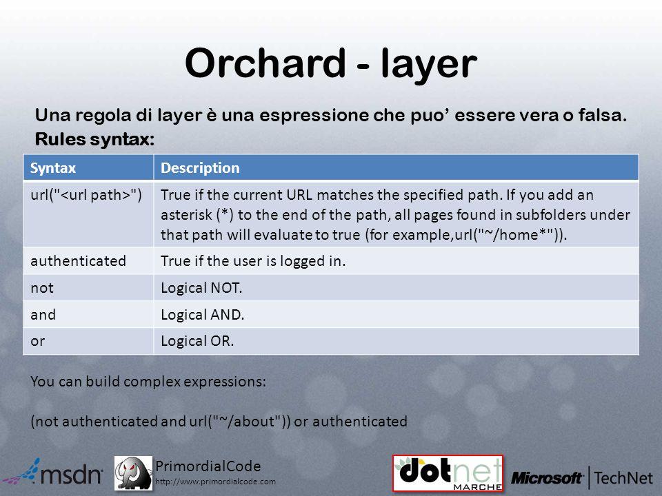 PrimordialCode http://www.primordialcode.com Orchard - layer Una regola di layer è una espressione che puo essere vera o falsa.