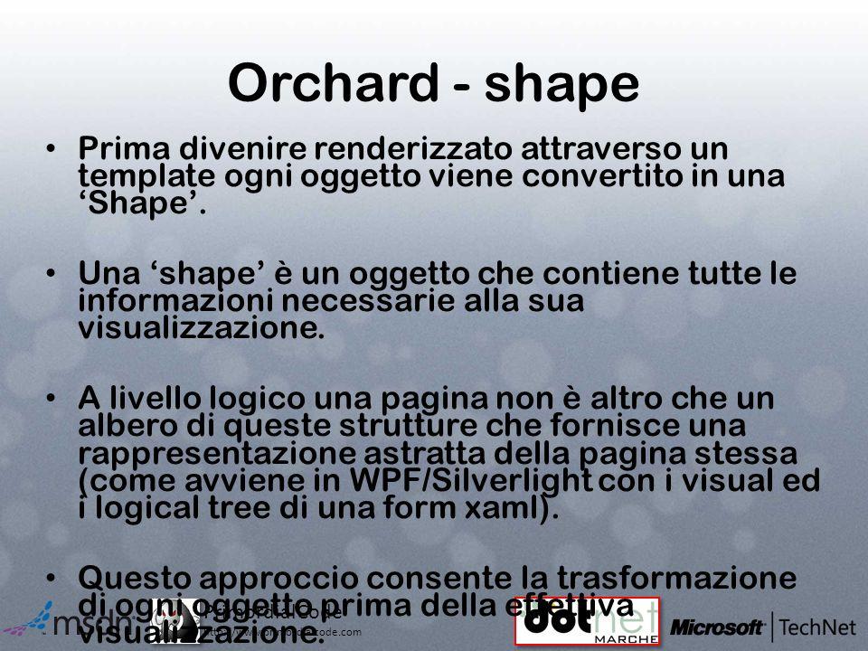 PrimordialCode http://www.primordialcode.com Orchard - shape Prima divenire renderizzato attraverso un template ogni oggetto viene convertito in una Shape.