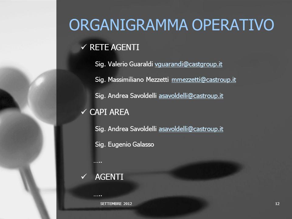 RETE AGENTI Sig.Valerio Guaraldi vguarandi@castgroup.itvguarandi@castgroup.it Sig.
